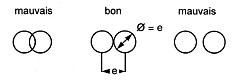 Cercle de confusion, hyperfocale et PDC... Prof_de_champ_6